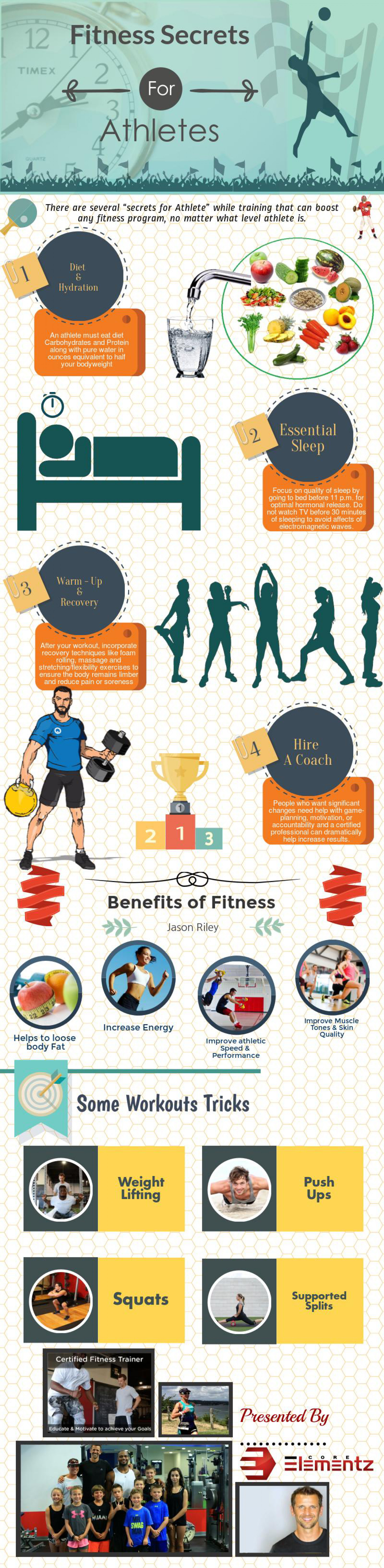 The Secret Behind an Athlete's Fitness Infographic