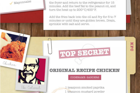 The Secret Ingredients to Your Favourite Fast Food Meals: REVEALED! Infographic