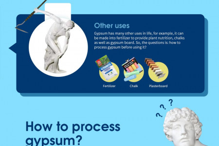 The Secret of a Comfortable Life: Gypsum (infographic) Infographic