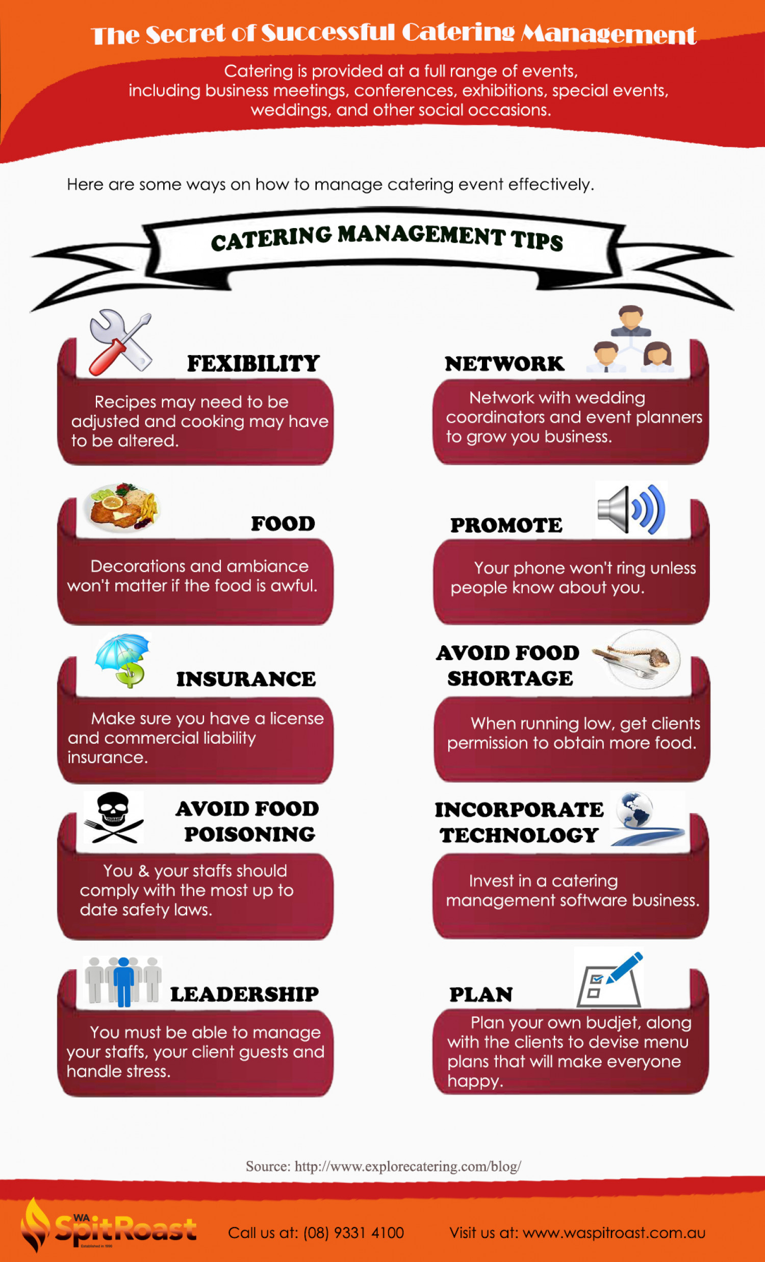 The Secret of Successful Catering Management Infographic