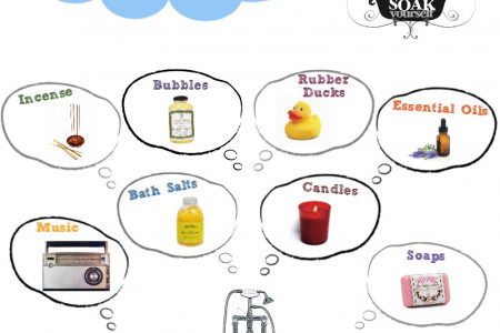 The Secret to a Perfect Bath Infographic