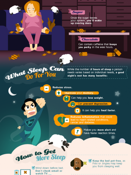 The Secret to Better Sleep Infographic