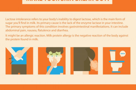 The Secret To Clear Skin: Does Milk And Dairy Cause Acne? Infographic