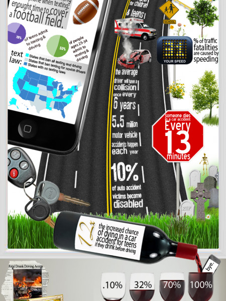 The Secret to Preventing Car Accidents Infographic