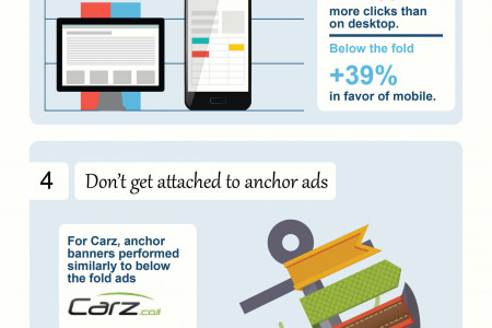The Secrets Behind Successful Google AdSense Ads Infographic