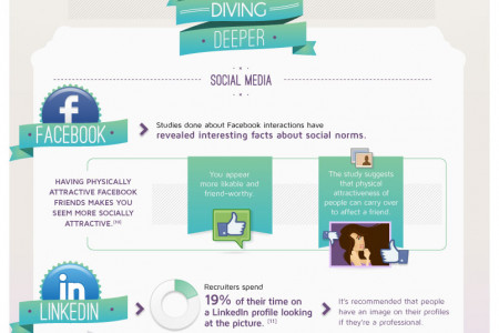The Secrets Of Beauty Revealed By The Internet Infographic