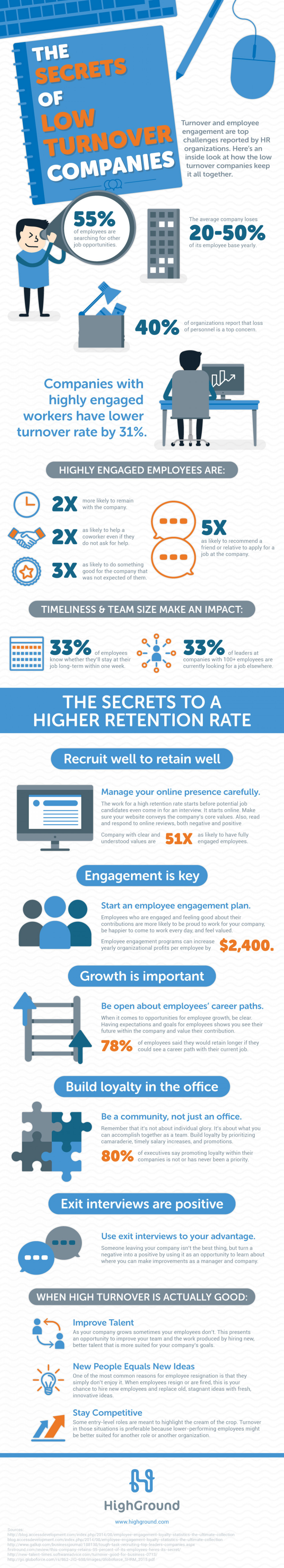 The Secrets of Low Turnover Companies Infographic