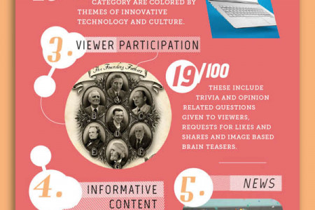 The Secrets to Intel's Incredible Facebook Engagement Infographic