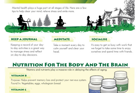 The Secrets To Living Longer Infographic