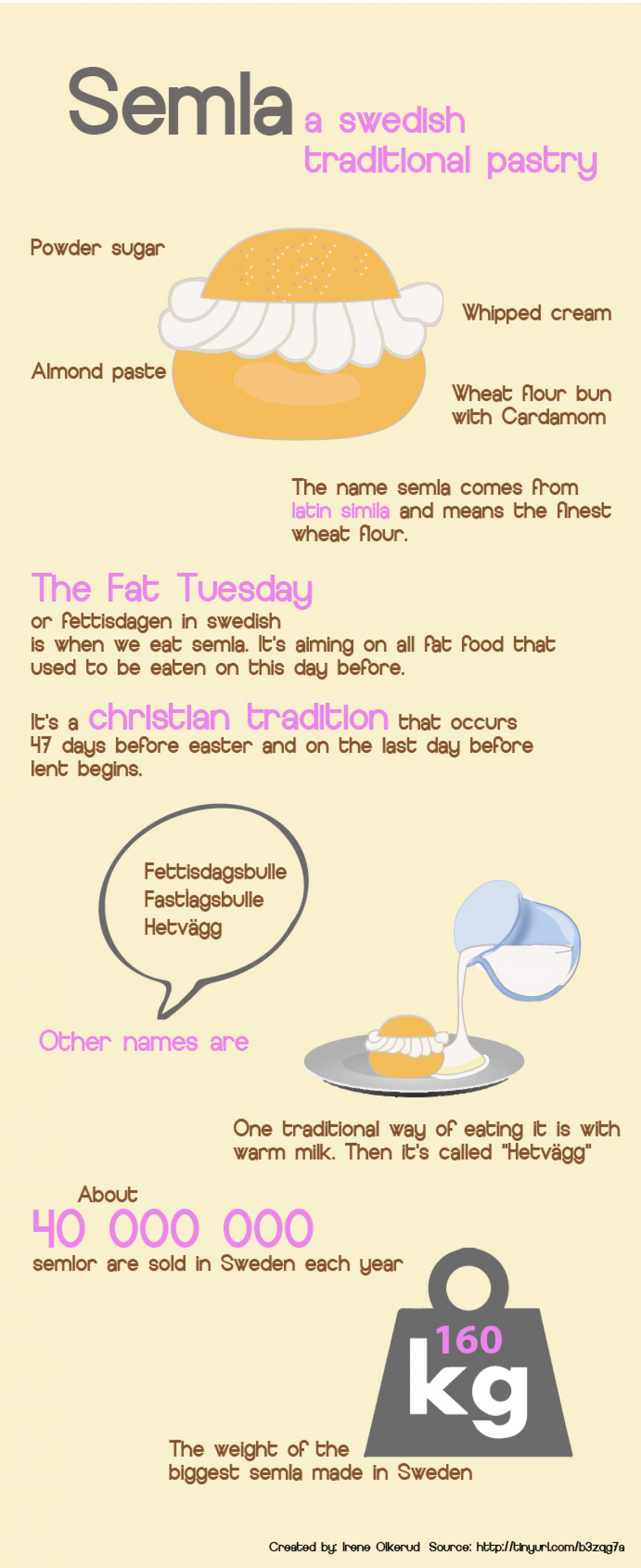 The Semla Infographic