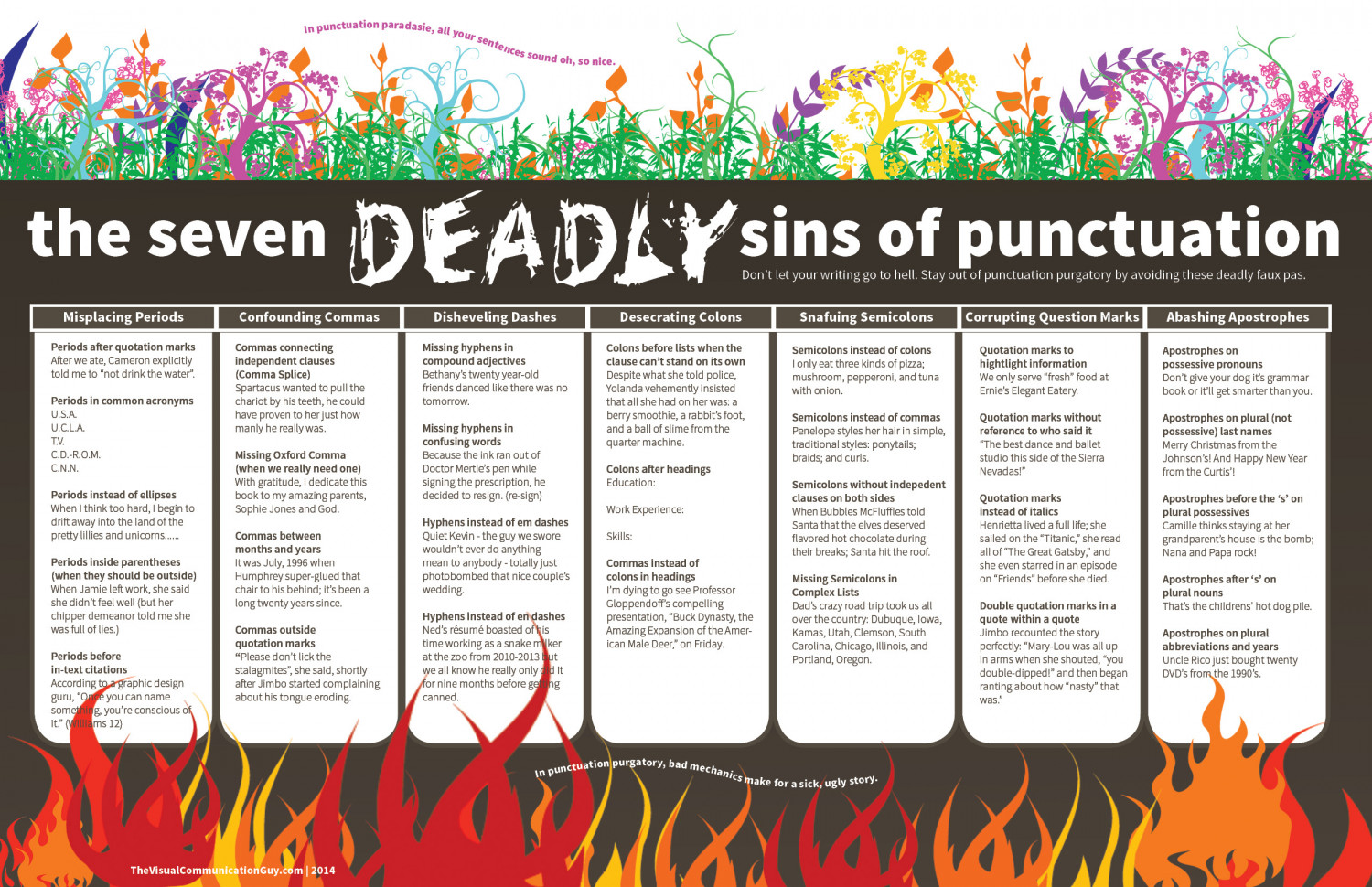 The Seven Deadly Sins of Punctuation Infographic
