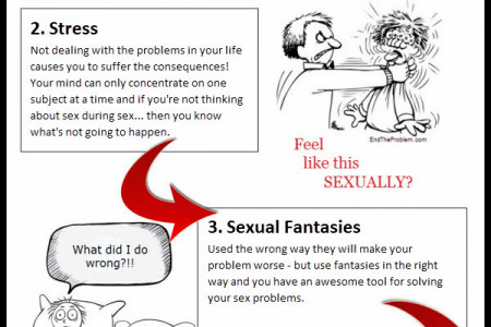 The Sexual Dysfunction Flowchart Infographic Infographic