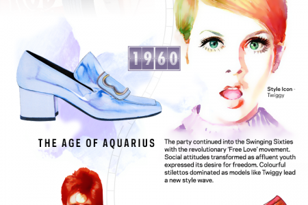 The Short Shoe History Infographic