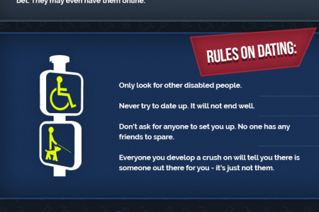 The Silliest Rules of Disabled Dating Infographic
