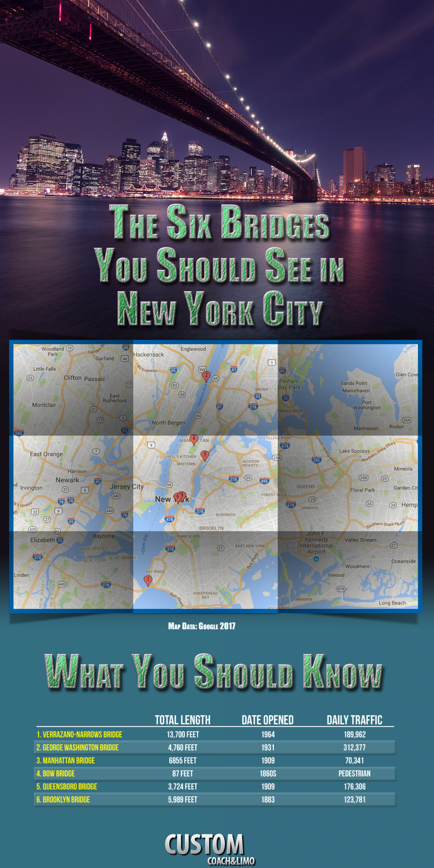 The Six Bridges You Should Visit in New York City Infographic