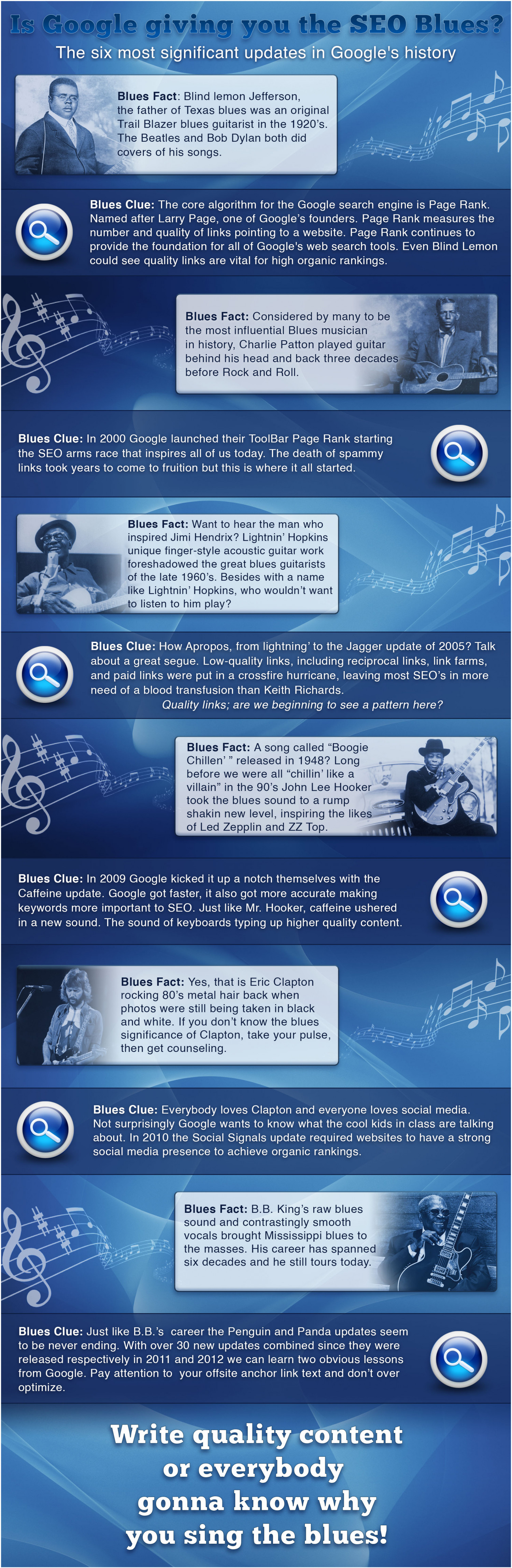 The Six Most Significant Algorithm Updates in Google's History Infographic
