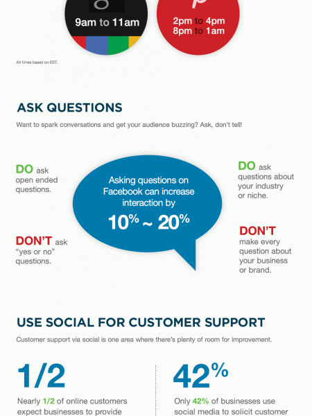 The Small Business Guide to Social Media Mastery Infographic