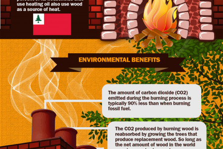 The Smart Way to Keep Warm Infographic