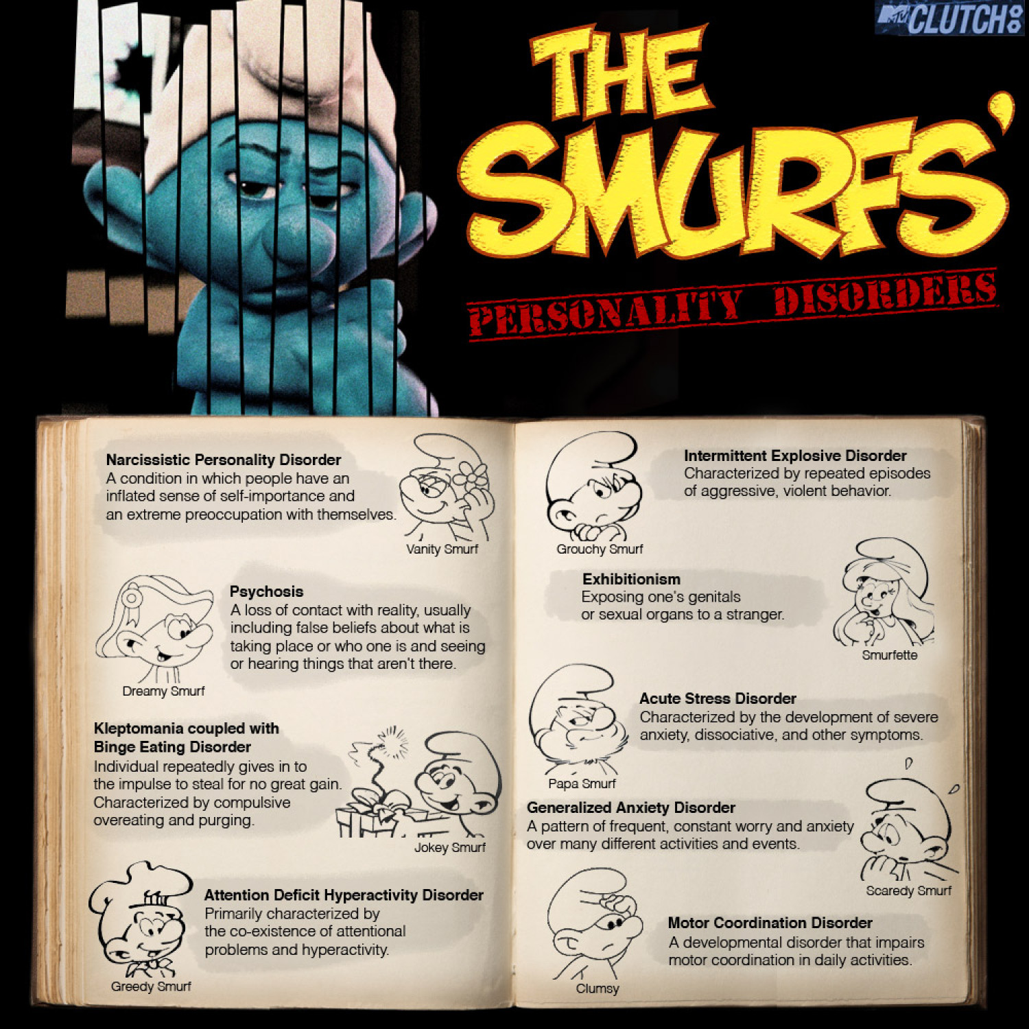 personality disorders smurfs infographic visual smurf disorder names funny adjectives mental visually embed narcissistic