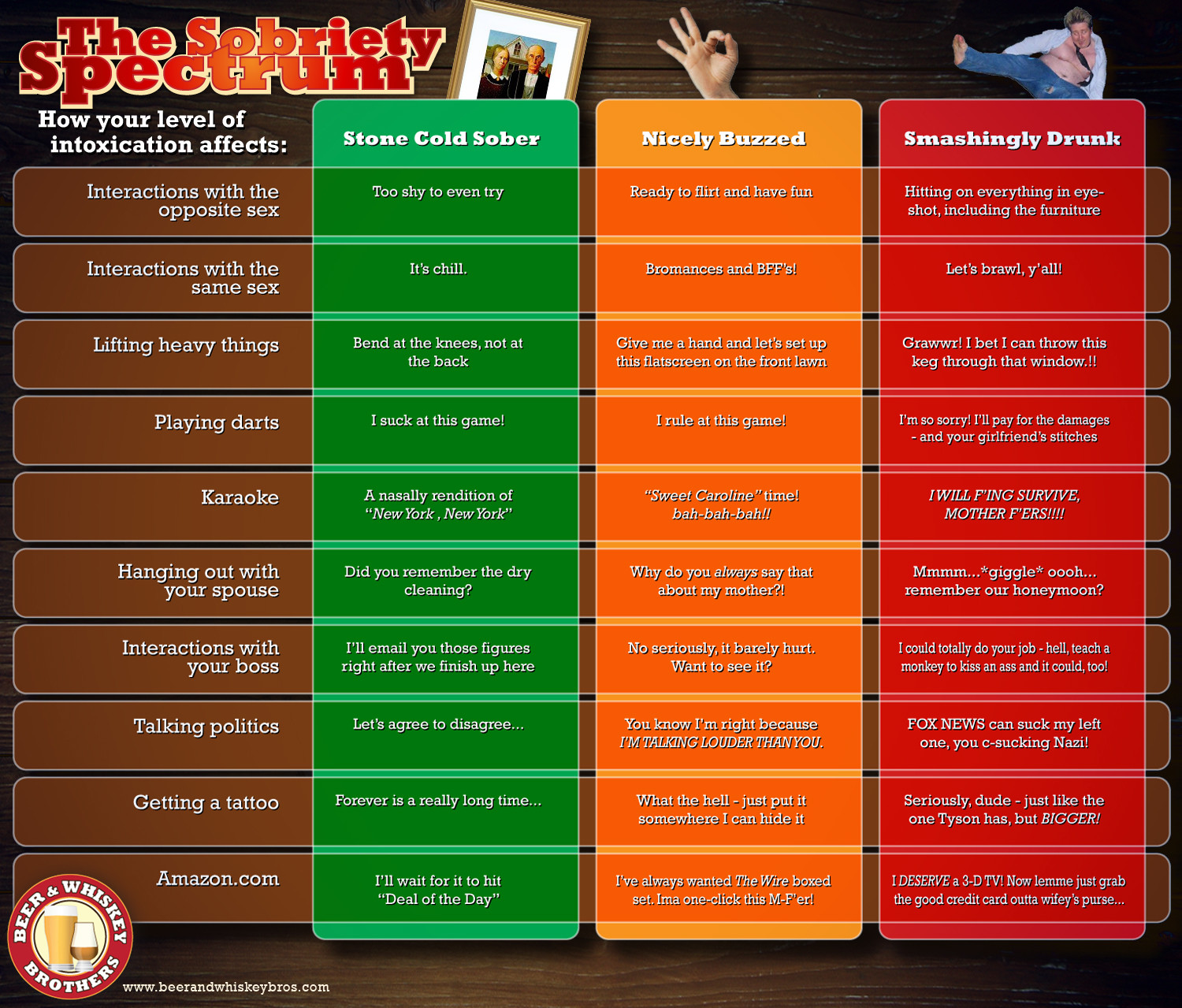 The Sobriety Spectrum   Infographic