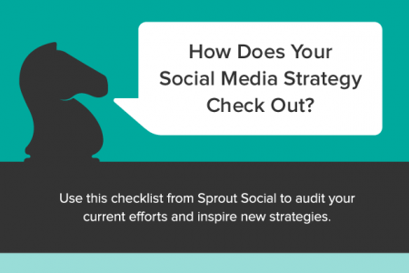 The Social Media Marketing Checklist Infographic