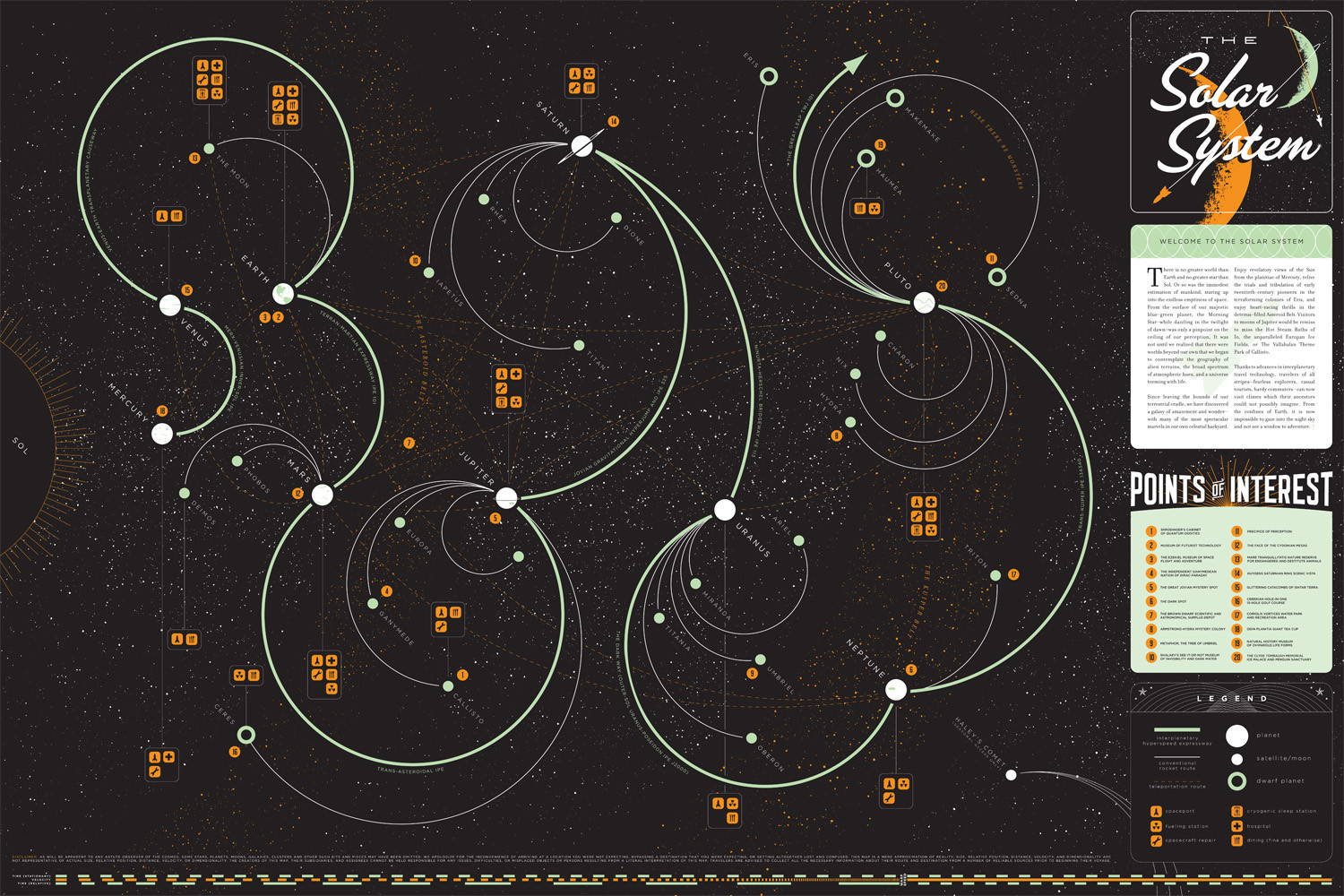 The Solar System Infographic