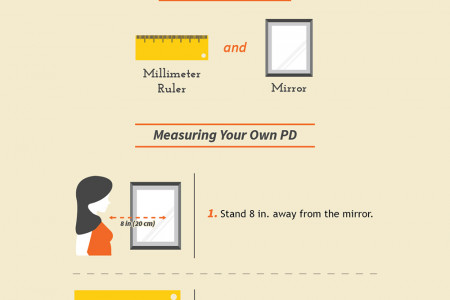 The Space Between - Measuring your pupillary distance Infographic