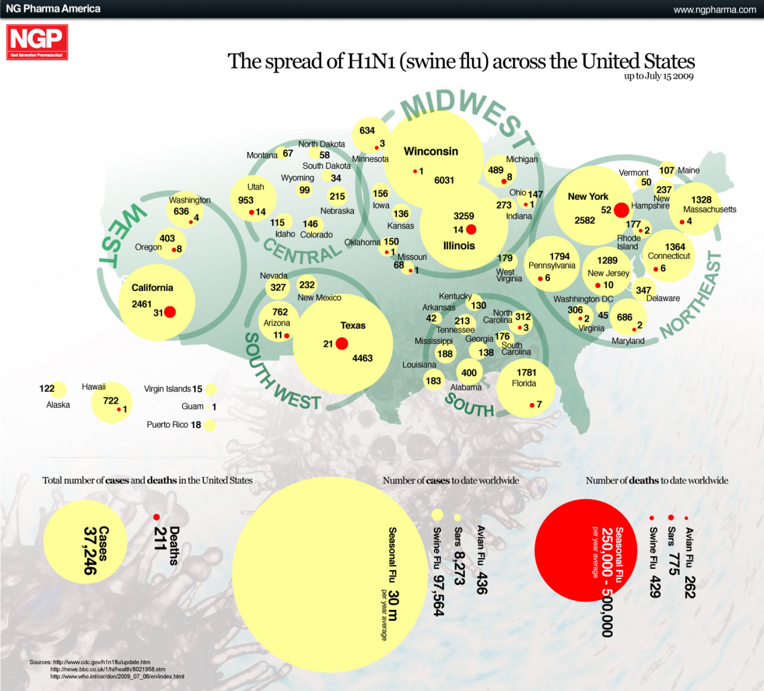 The Spread of the Swine Flu Across the U.S Infographic