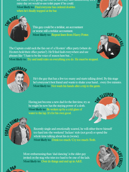 The Stag Pack Infographic