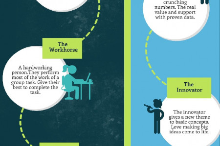 The startup heores Infographic