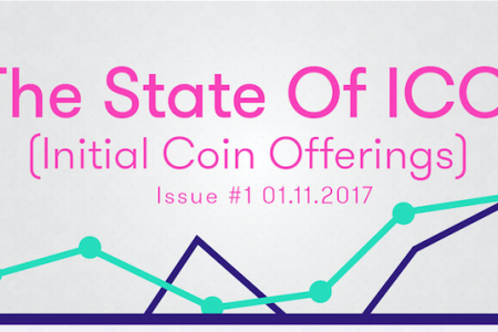 The State of ICOs (Initial Coin Offerings) 01.11.17 Infographic