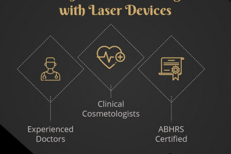 The Steps to a Successful Laser Hair Removal Treatment Infographic