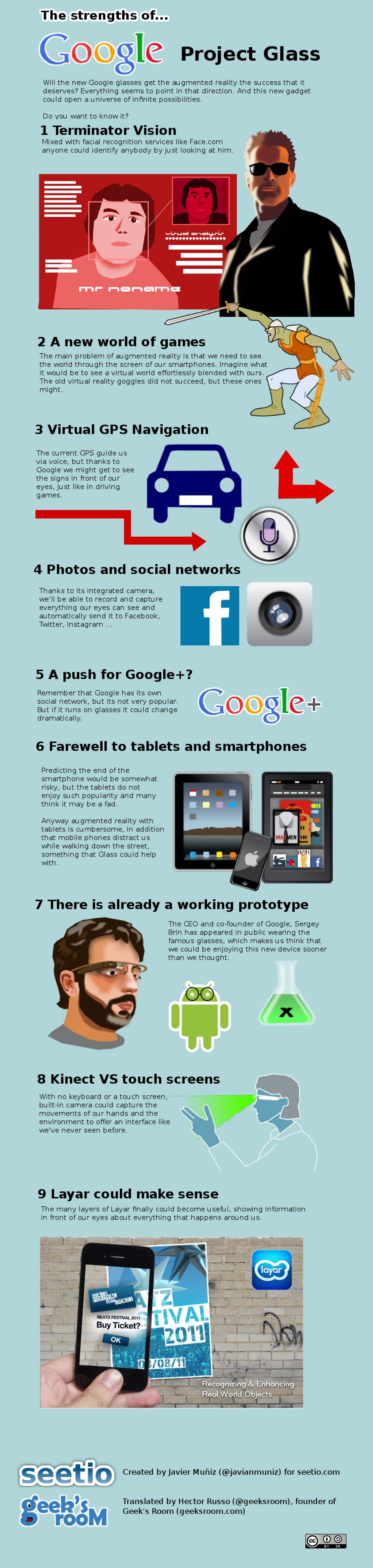 The strengths of Google Project Glass Infographic