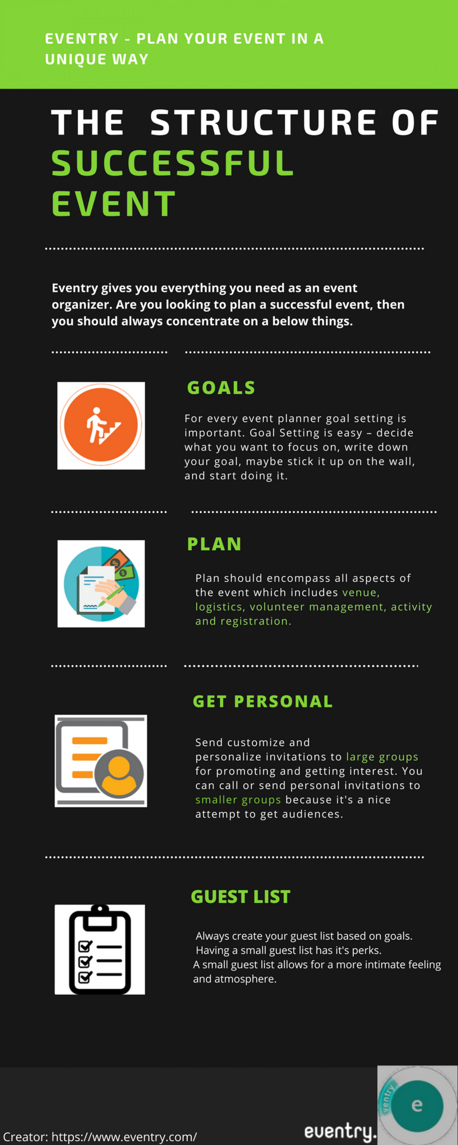 The Structure of Successful Event Infographic