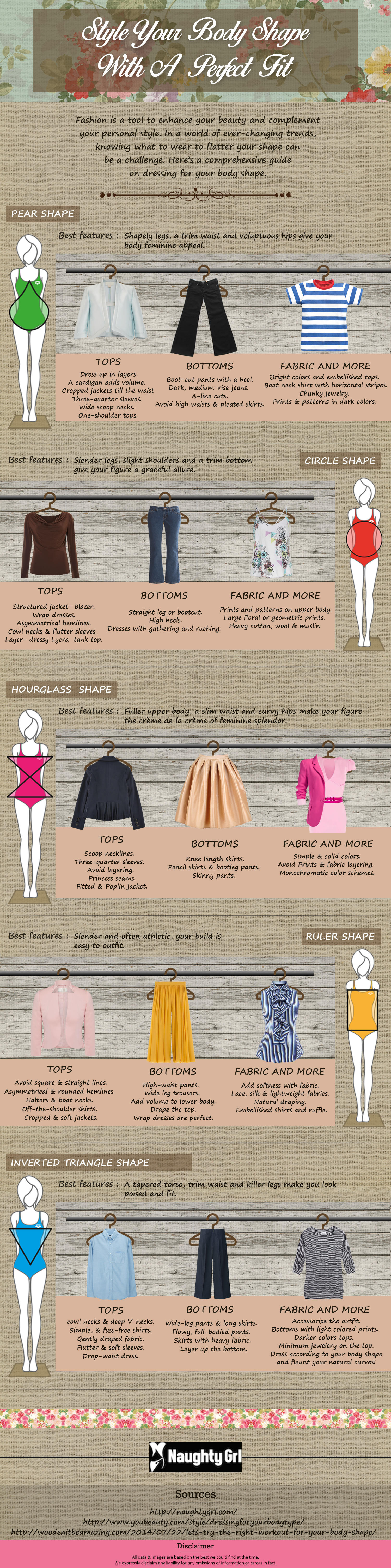 The Style Guide For Body Shapes Infographic
