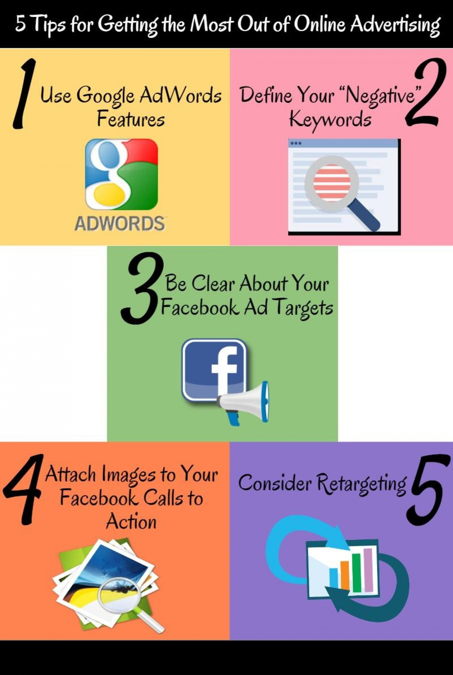 The successful internet marketing Infographic