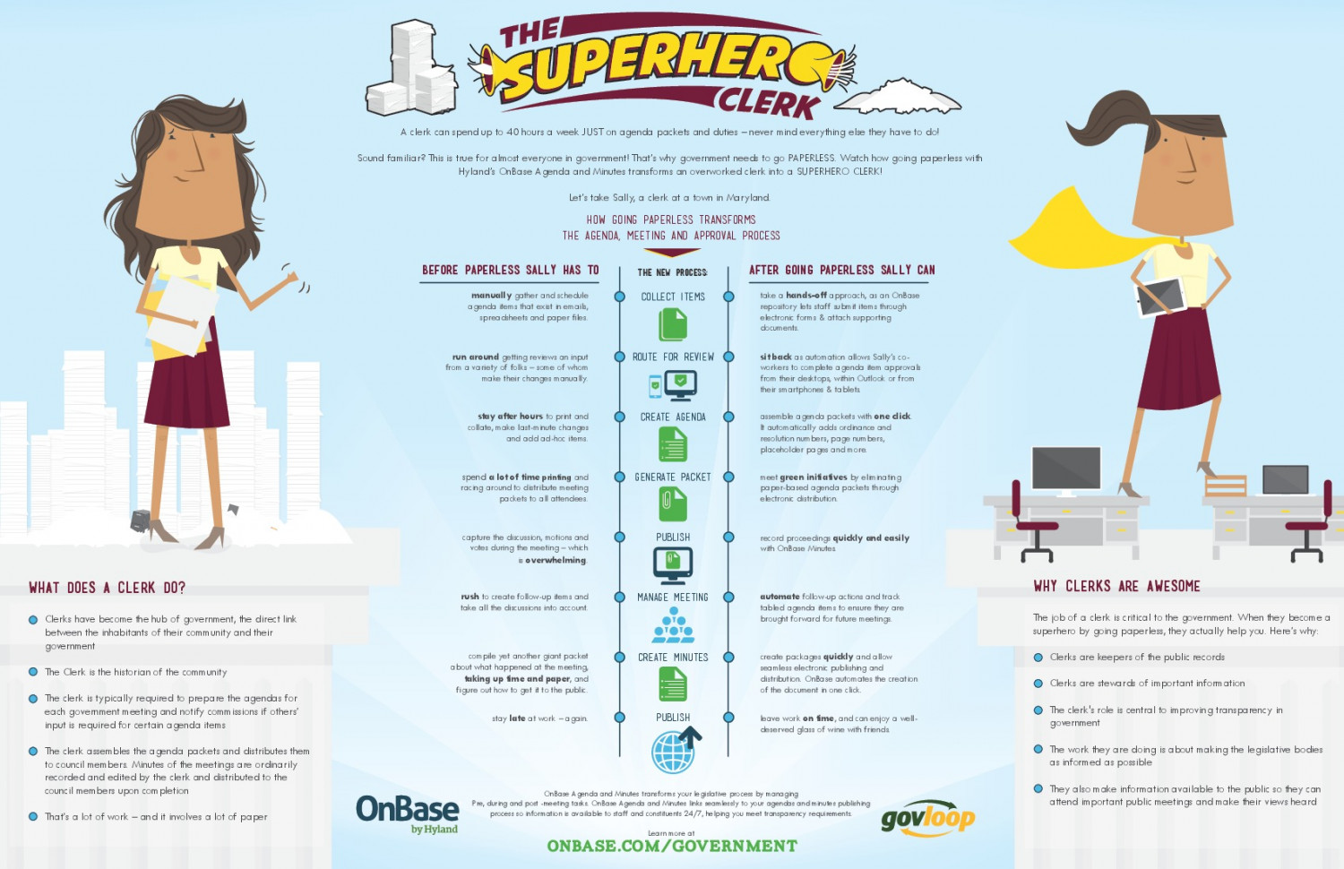 The Superhero Clerk Infographic