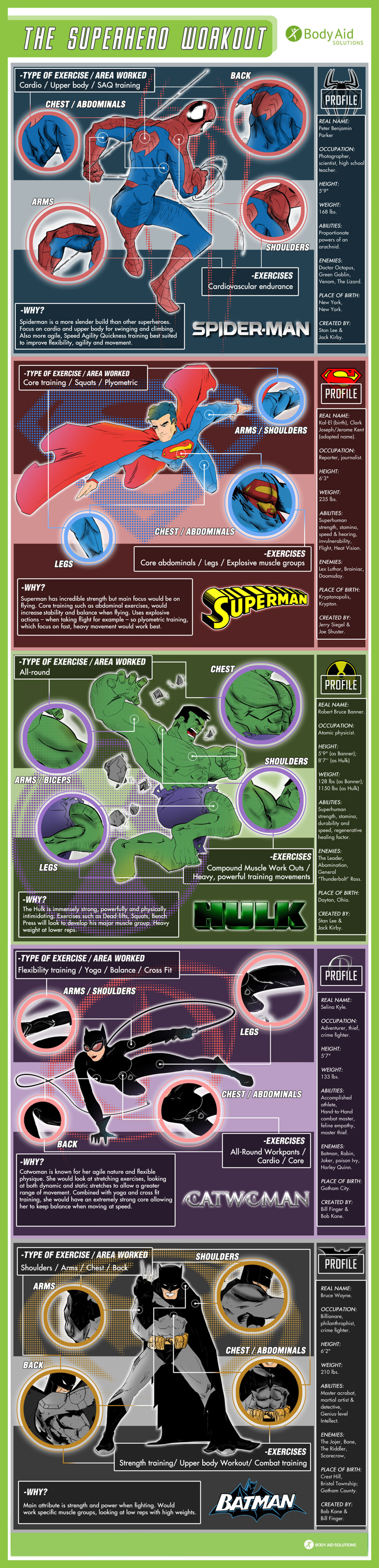The Superhero Workout Infographic