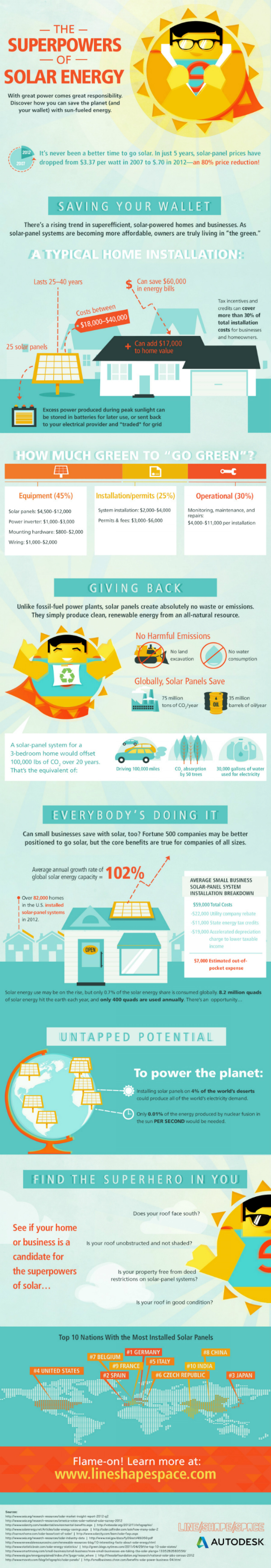 The Superpowers of Solar Energy Infographic