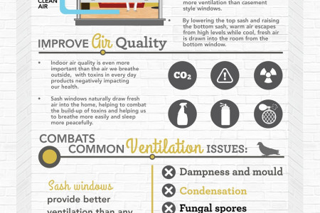 The Surprising & Mysterious Health Benefits of Sash Windows Infographic