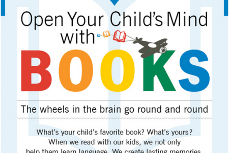 The Surprising Benefits of Reading with Your Kids Infographic