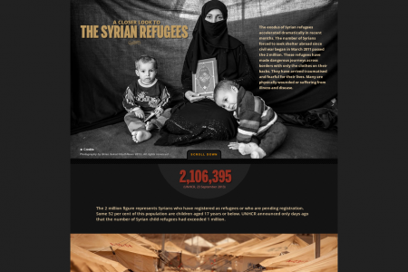 The Syrian Refugees Infographic