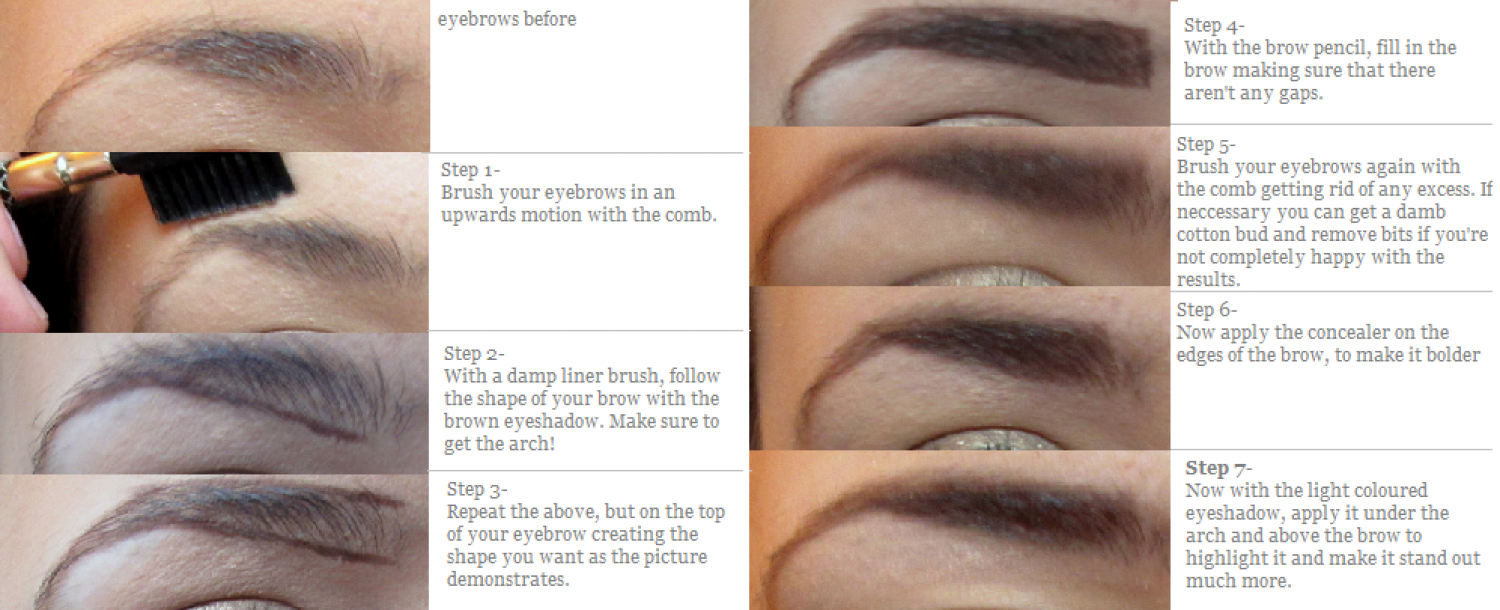 The systematic procedure of HD brows: Beauty Express Infographic