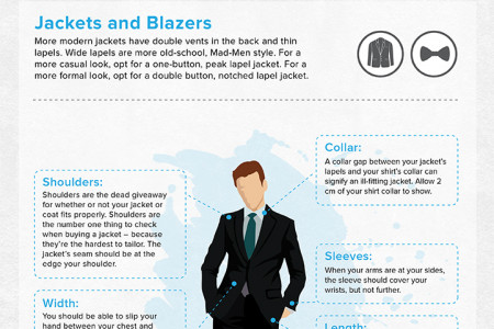 The Tall Man's Formal Wear Fit Guide Infographic