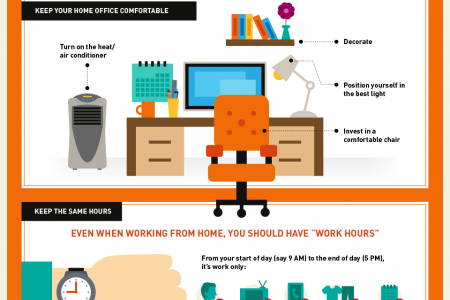 The Telecommuter's Guide to Staying Sane Infographic