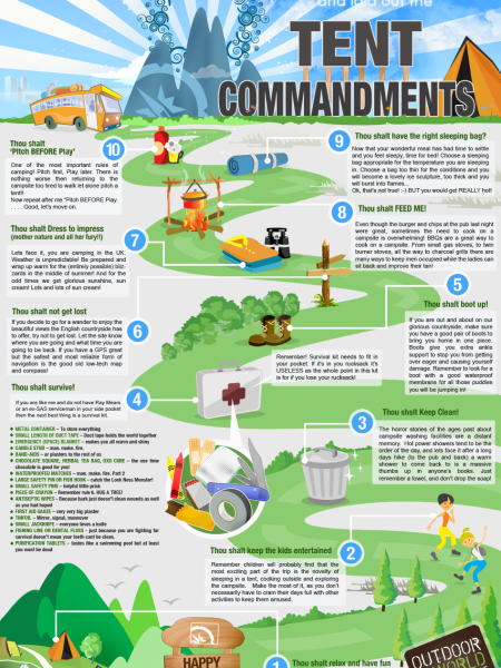 The Tent Commandments Infographic
