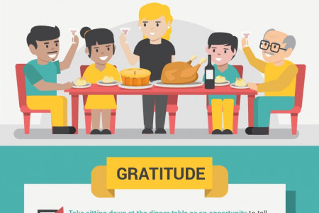 The Thanksgiving Dichotomy: Gratitude vs. Stress Infographic