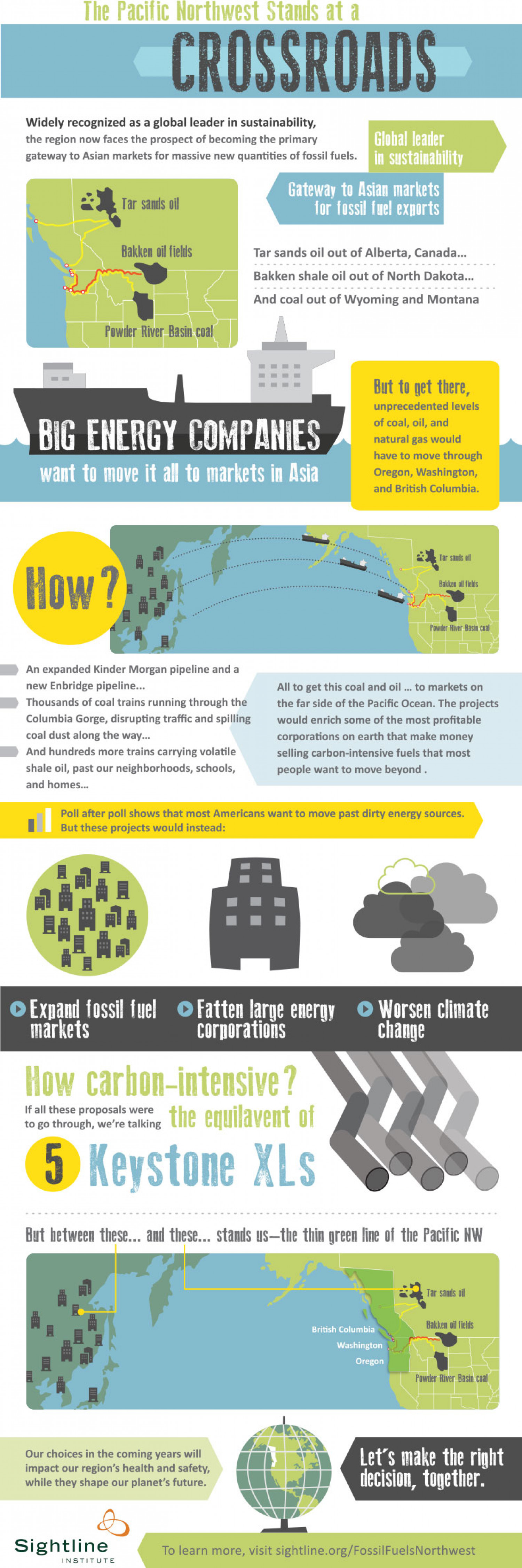 The Pacific Northwest Stands at a Crossroads Infographic
