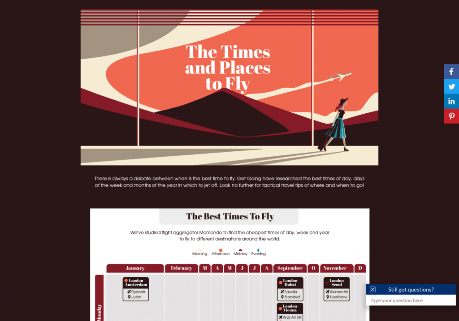 The Times and Places To Fly Infographic