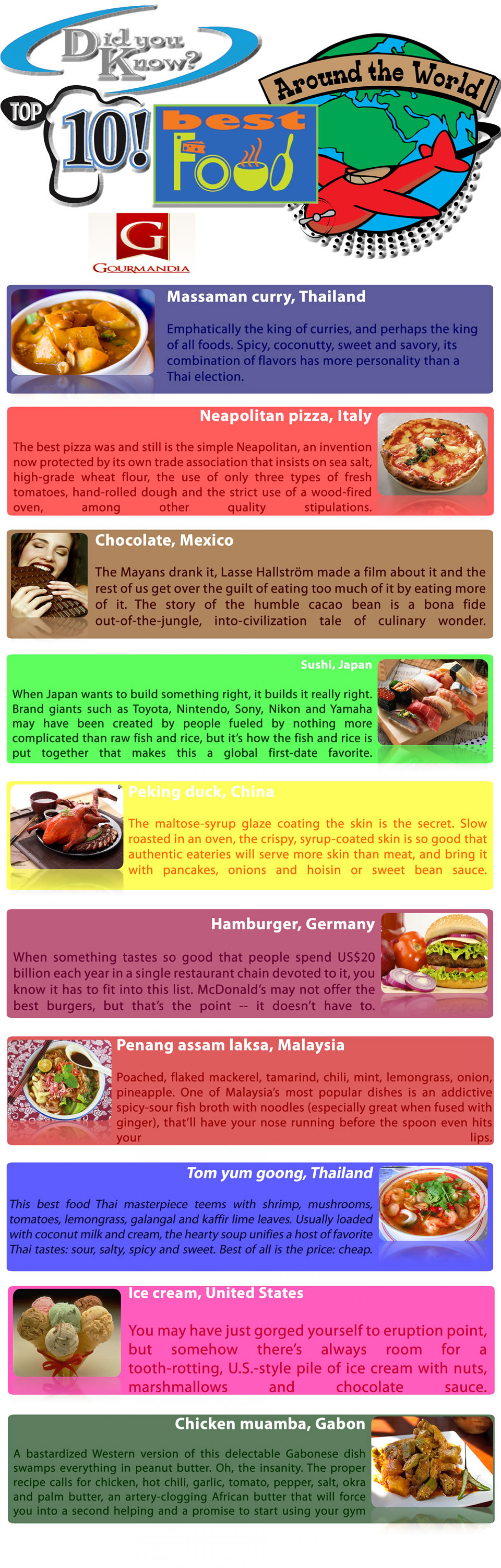 The top 10 best food around the world visual the top 10 best food around the world infographic forumfinder